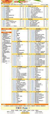 软件下载系统(优秀课件下载站)完整源码